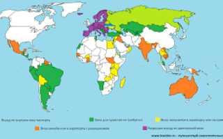 Столицы стран мира, список