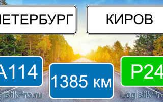 Сколько км от Санкт-Петербурга до Кирова: на машине, поезде, самолете