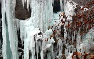Отдых в Минеральных Водах в январе 2020 (погода, цены, отзывы туристов)