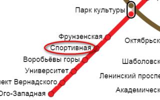 Новодевичье кладбище, Москва (как добраться на автомобиле, автобусе, пешком)