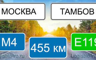 Сколько км от Москвы до Тамбова? (на машине, поезде, самолете)