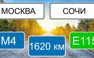 Сколько км от Москвы до Сочи? (на машине, поезде, самолете)