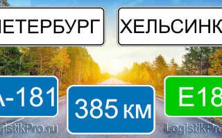 Сколько км от Санкт-Петербурга до Хельсинки: на машине, поезде, самолете