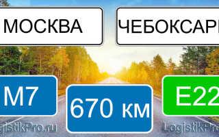 Сколько км от Москвы до Чебоксар? (на машине, поезде, самолете)