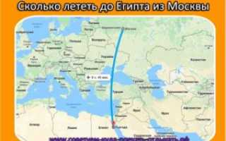 Разница во времени (Пермь – Египет)