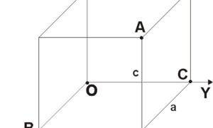 Географические координаты Смоленска (широта и долгота)