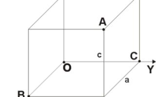 Географические координаты Тегерана (широта и долгота)