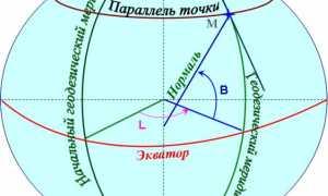 Географические координаты Тюмени (широта и долгота)