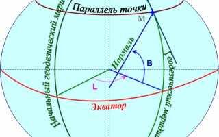 Географические координаты Одессы (широта и долгота)