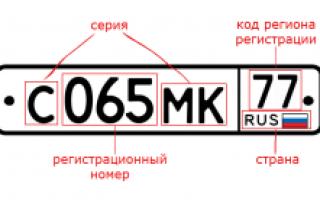 61 регион России — автомобильный код