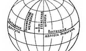 Географические координаты Ульяновска (широта и долгота)