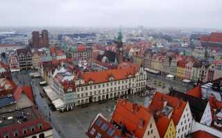 Города Польши, список по алфавиту