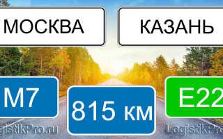 Сколько км от Москвы до Казани? (на машине, поезде, самолете)