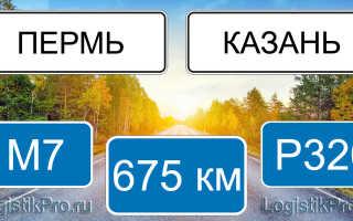 Сколько км от Перми до Казани: на машине, поезде, самолете