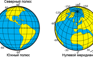 Географические координаты Омска (широта и долгота)