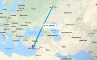 Разница во времени (Уфа – Кипр)