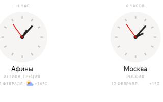 Разница во времени (Омск – Греция)