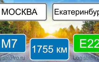 Сколько км от Москвы до Екатеринбурга? (на машине, поезде, самолете)