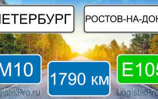 Сколько км от Санкт-Петербурга до Ростова-на-Дону: на машине, поезде, самолете