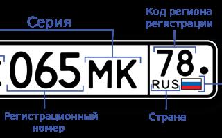 Регионы России авто номера – список
