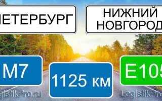 Сколько км от Санкт-Петербурга до Нижнего Новгорода: на машине, поезде, самолете