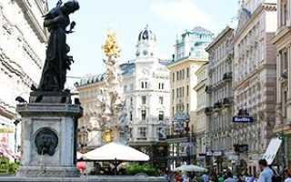 Что привезти из Вены? Подарки и сувениры из Вены