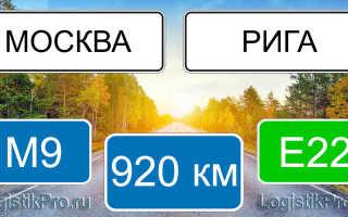 Сколько км от Москвы до Риги? (на машине, поезде, самолете)
