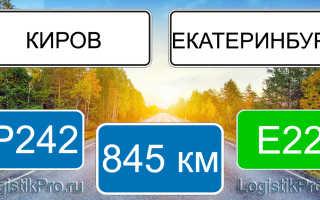 Сколько км от Екатеринбурга до Кирова: на машине, поезде, самолете