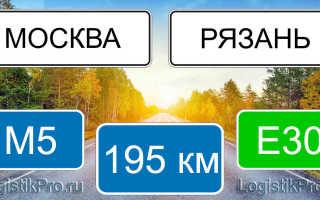 Сколько км от Москвы до Рязани? (на машине, поезде)