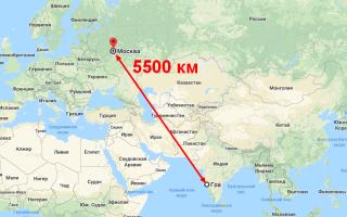 Сколько лететь до Гоа?