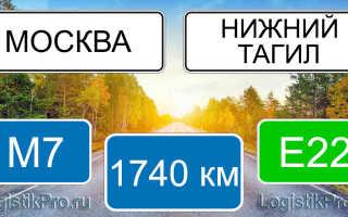 Сколько км от Перми до Нижнего Тагила: на машине, поезде