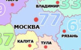58 регион России — автомобильный код