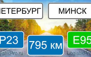 Сколько км от Санкт-Петербурга до Минска: на машине, поезде, самолете