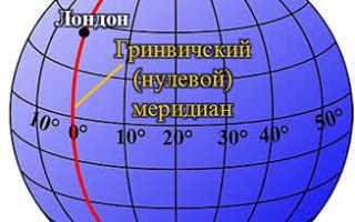 Географические координаты Сочи (широта и долгота)
