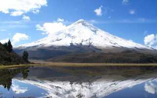 Географические координаты вулкана Котопахи (широта и долгота)