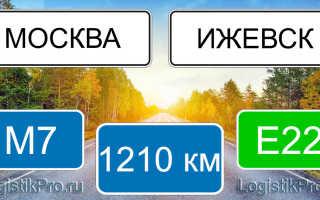 Сколько км от Москвы до Ижевска? (на машине, поезде, самолете)