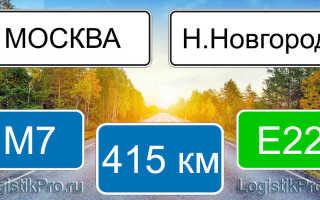 Сколько км от Москвы до Нижнего Новгорода? (на машине, поезде, самолете)