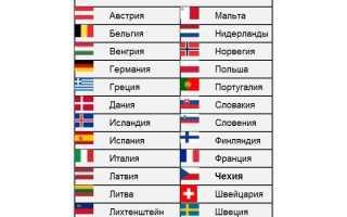 Страны Европы, список (2020 год)