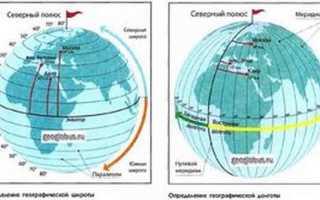 Географические координаты Мурманска (широта и долгота)